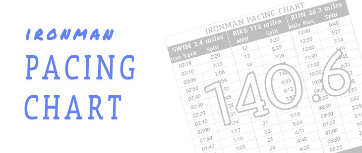Ironman pacing chart for triathlon races