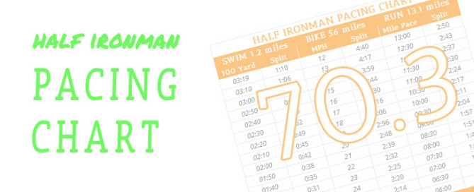 Half Ironman pacing chart for race pacing
