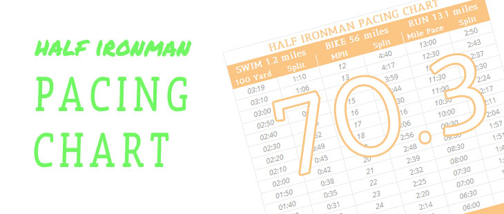 Half Ironman Pacing Chart - Tgb Training
